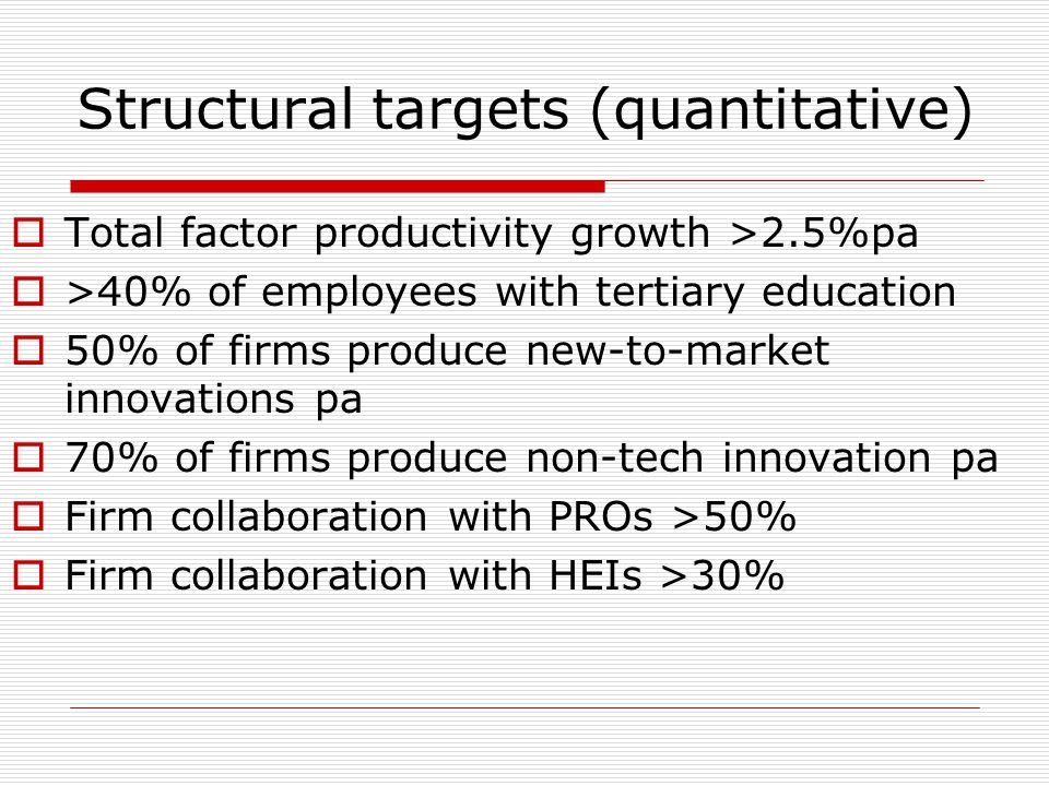 Structural targets (quantitative)  Total factor productivity growth >2.5%pa  >40% of employees with tertiary education  50% of firms produce new-to-market innovations pa  70% of firms produce non-tech innovation pa  Firm collaboration with PROs >50%  Firm collaboration with HEIs >30%