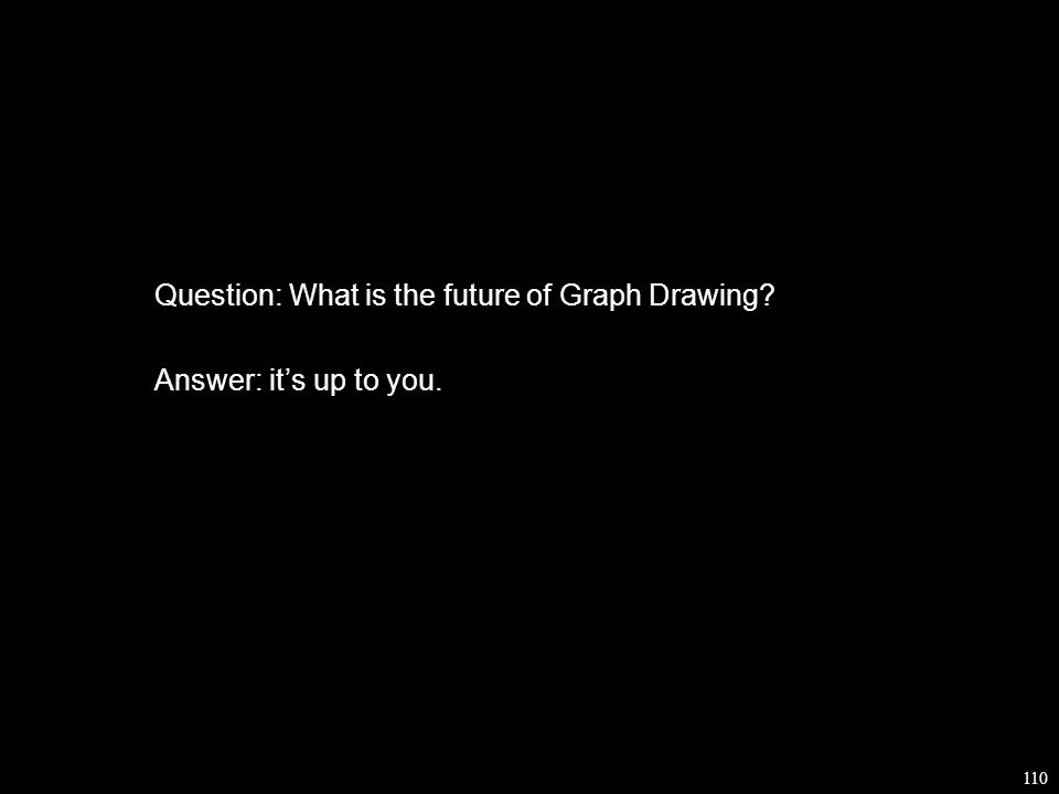 110 Question: What is the future of Graph Drawing Answer: it's up to you.