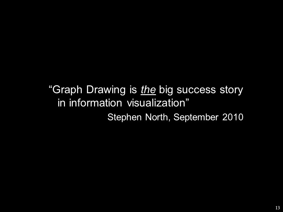 13 Graph Drawing is the big success story in information visualization Stephen North, September 2010