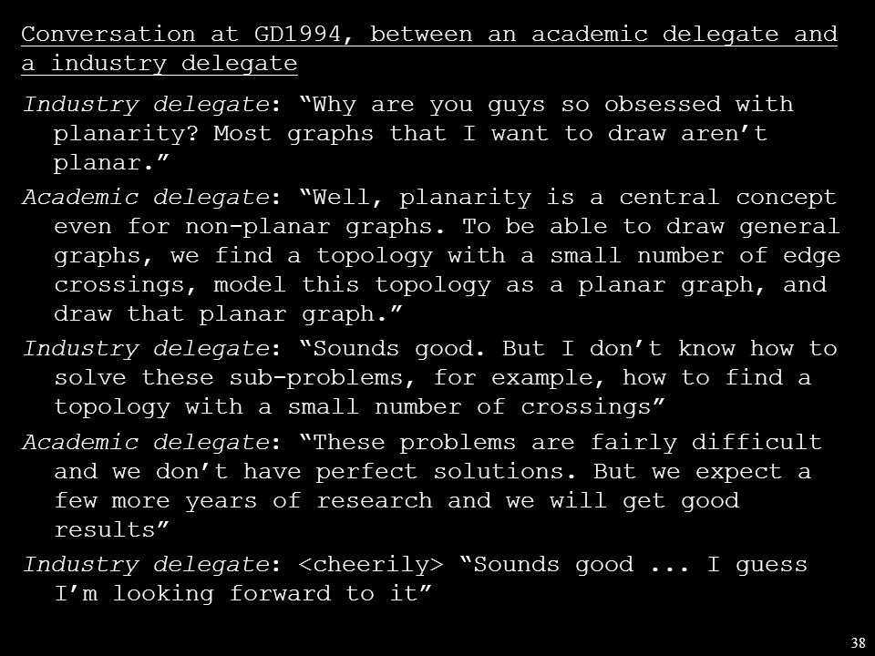 38 Conversation at GD1994, between an academic delegate and a industry delegate Industry delegate: Why are you guys so obsessed with planarity.