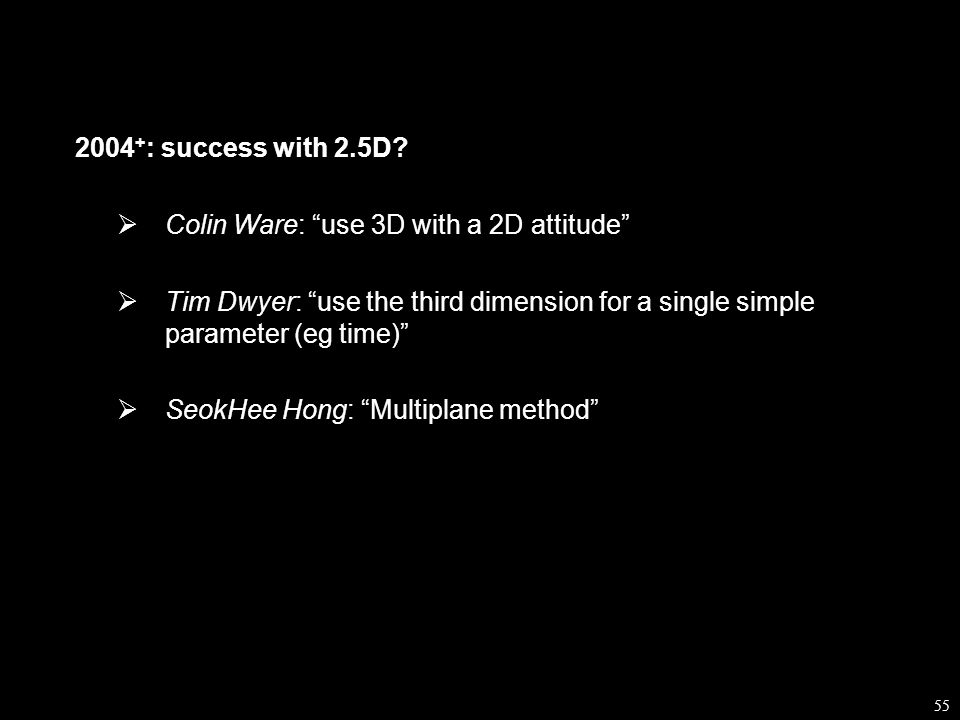 55 2004 + : success with 2.5D.