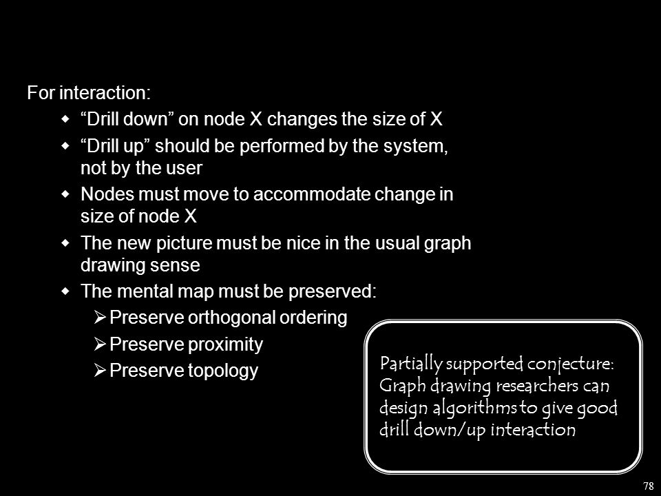 78 For interaction:  Drill down on node X changes the size of X  Drill up should be performed by the system, not by the user  Nodes must move to accommodate change in size of node X  The new picture must be nice in the usual graph drawing sense  The mental map must be preserved:  Preserve orthogonal ordering  Preserve proximity  Preserve topology Partially supported conjecture: Graph drawing researchers can design algorithms to give good drill down/up interaction