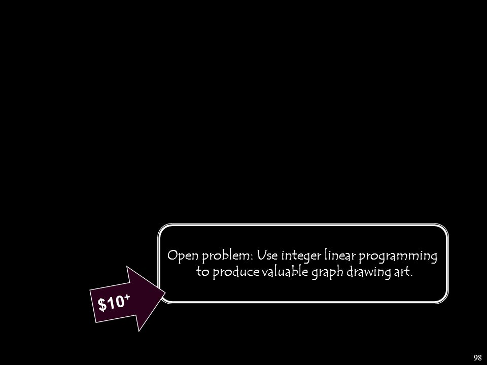 98 Open problem: Use integer linear programming to produce valuable graph drawing art. $10 +