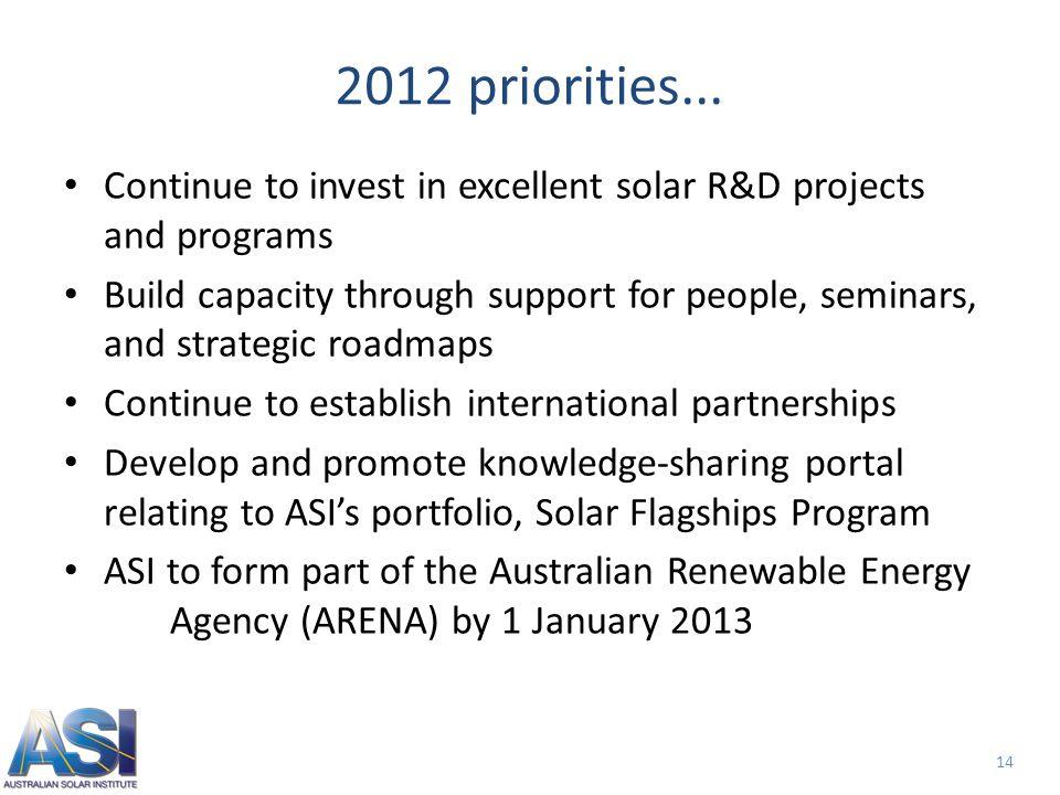 14 2012 priorities...