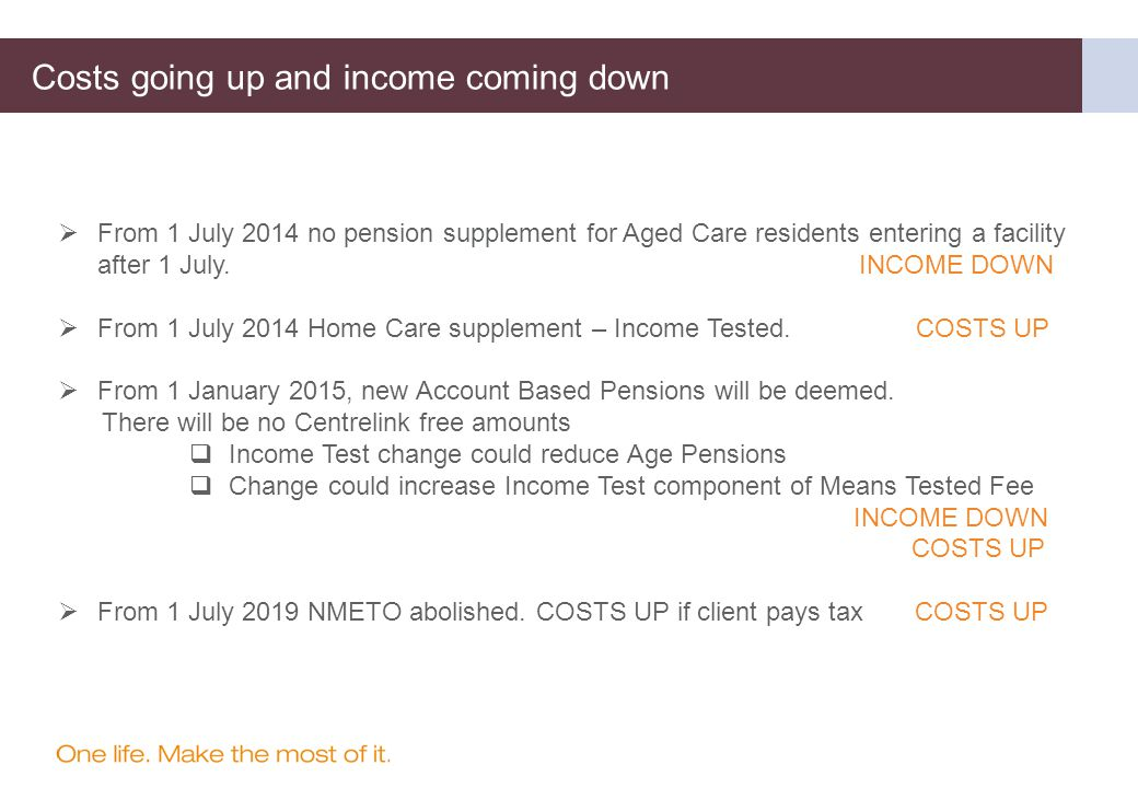 Costs going up and income coming down  From 1 July 2014 no pension supplement for Aged Care residents entering a facility after 1 July.