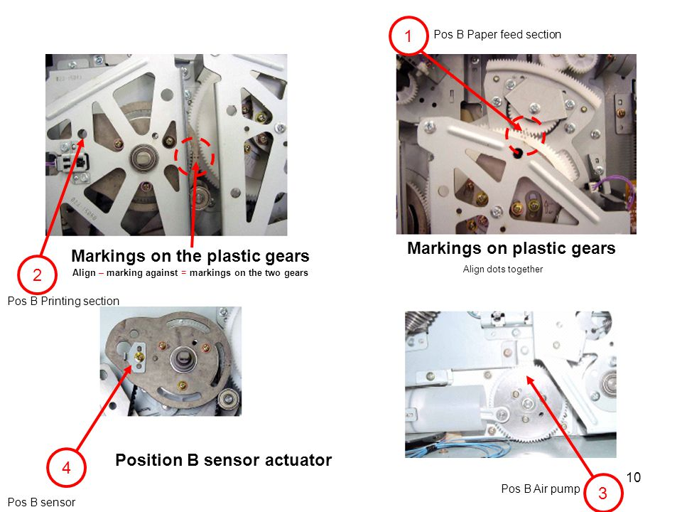 10 2 Pos B Printing section Markings on the plastic gears Align – marking against = markings on the two gears 1 Pos B Paper feed section Markings on p