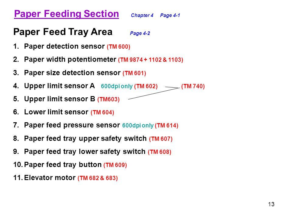 13 Paper Feeding Section Chapter 4Page 4-1 Paper Feed Tray Area Page 4-2 1.Paper detection sensor (TM 600) 2.Paper width potentiometer (TM 9874 + 1102 & 1103) 3.Paper size detection sensor (TM 601) 4.Upper limit sensor A 600dpi only (TM 602) (TM 740) 5.Upper limit sensor B (TM603) 6.Lower limit sensor (TM 604) 7.Paper feed pressure sensor 600dpi only (TM 614) 8.Paper feed tray upper safety switch (TM 607) 9.Paper feed tray lower safety switch (TM 608) 10.Paper feed tray button (TM 609) 11.Elevator motor (TM 682 & 683)