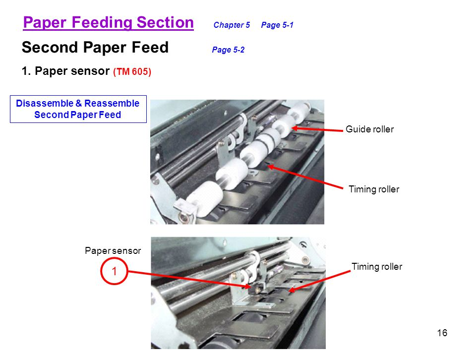 16 Paper Feeding Section Chapter 5Page 5-1 Second Paper Feed Page 5-2 1.