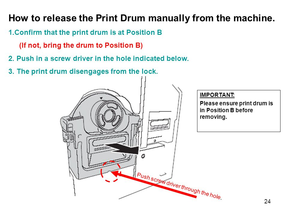 24 How to release the Print Drum manually from the machine. 1.Confirm that the print drum is at Position B (If not, bring the drum to Position B) 2. P
