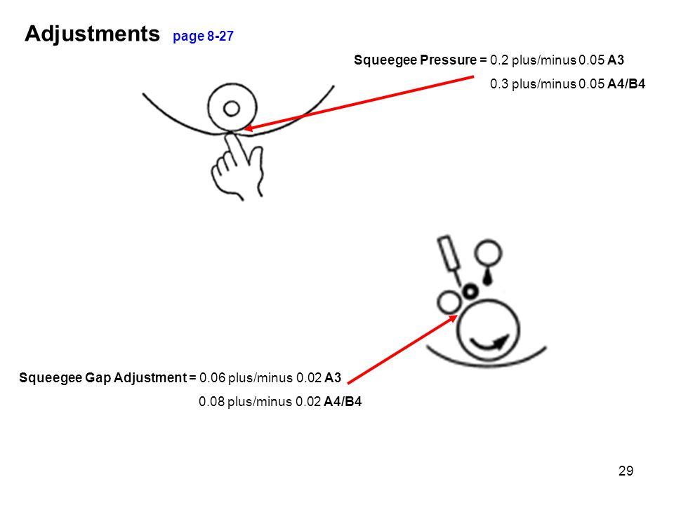 29 Squeegee Pressure = 0.2 plus/minus 0.05 A3 0.3 plus/minus 0.05 A4/B4 Squeegee Gap Adjustment = 0.06 plus/minus 0.02 A3 0.08 plus/minus 0.02 A4/B4 A