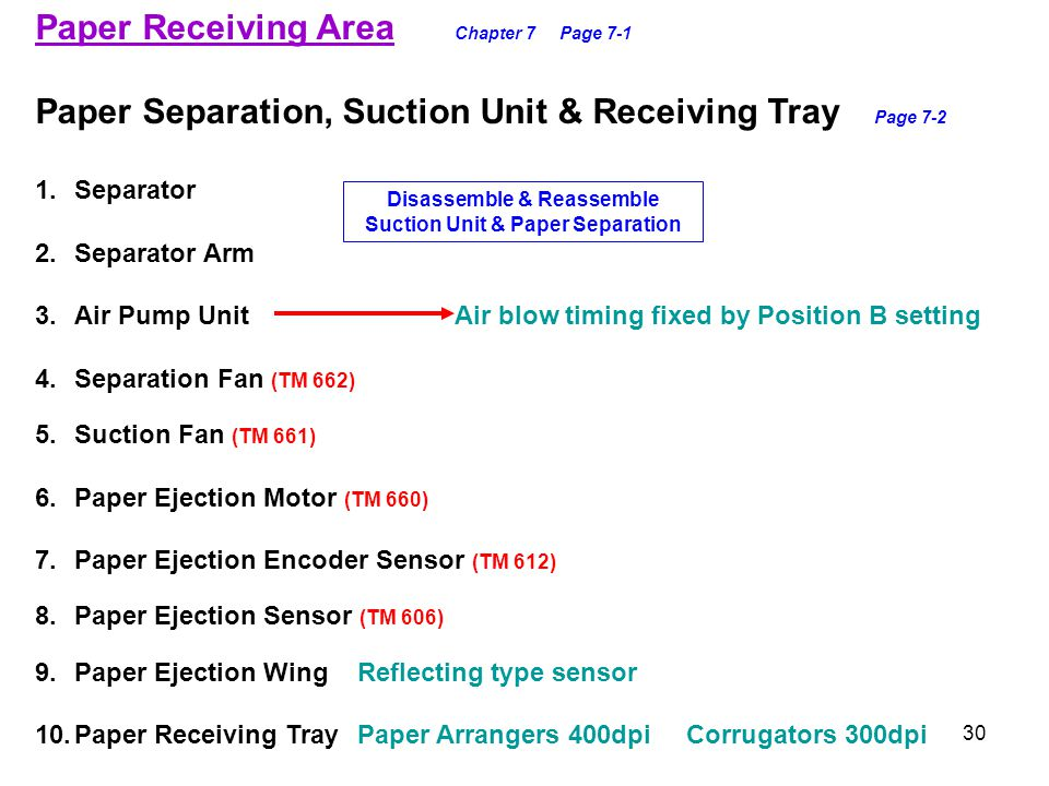 30 Paper Receiving Area Chapter 7Page 7-1 Paper Separation, Suction Unit & Receiving Tray Page 7-2 1.Separator 2.Separator Arm 3.Air Pump UnitAir blow timing fixed by Position B setting 4.Separation Fan (TM 662) 5.Suction Fan (TM 661) 6.Paper Ejection Motor (TM 660) 7.Paper Ejection Encoder Sensor (TM 612) 8.Paper Ejection Sensor (TM 606) 9.Paper Ejection Wing Reflecting type sensor 10.Paper Receiving Tray Paper Arrangers 400dpi Corrugators 300dpi Disassemble & Reassemble Suction Unit & Paper Separation