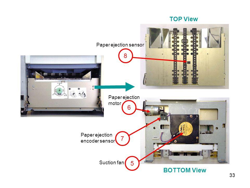 33 TOP View BOTTOM View 8 Paper ejection sensor 7 5 6 Paper ejection motor Paper ejection encoder sensor Suction fan