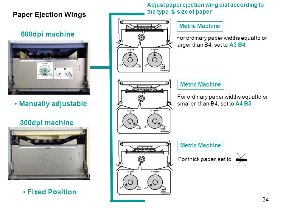 34 Fixed Position Manually adjustable 300dpi machine 600dpi machine Adjust paper ejection wing dial according to the type & size of paper Metric Machine Paper Ejection Wings For ordinary paper widths equal to or larger than B4, set to A3 B4 Metric Machine For ordinary paper widths equal to or smaller than B4, set to A4 B5 Metric Machine For thick paper, set to