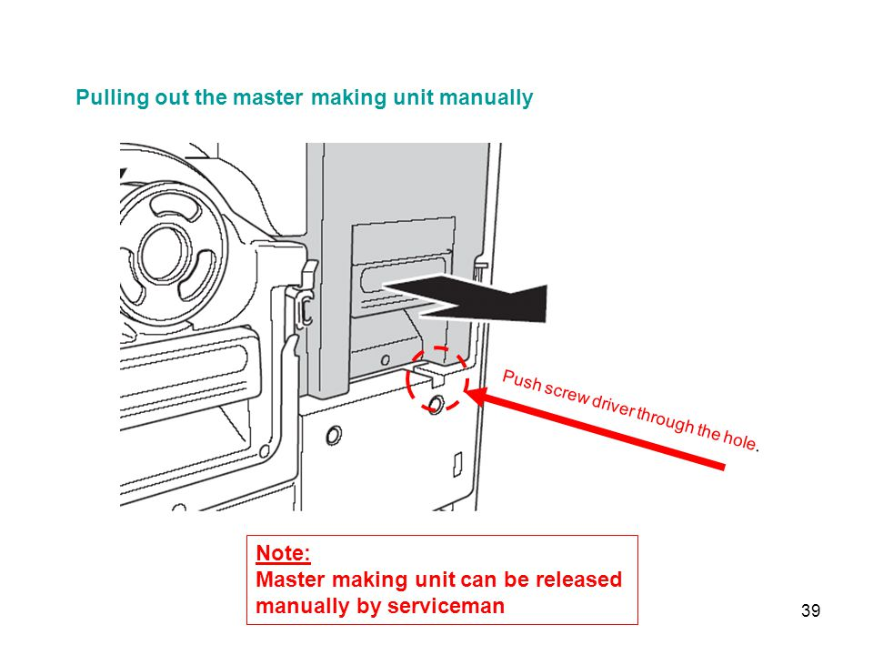 39 Pulling out the master making unit manually Push screw driver through the hole. Note: Master making unit can be released manually by serviceman