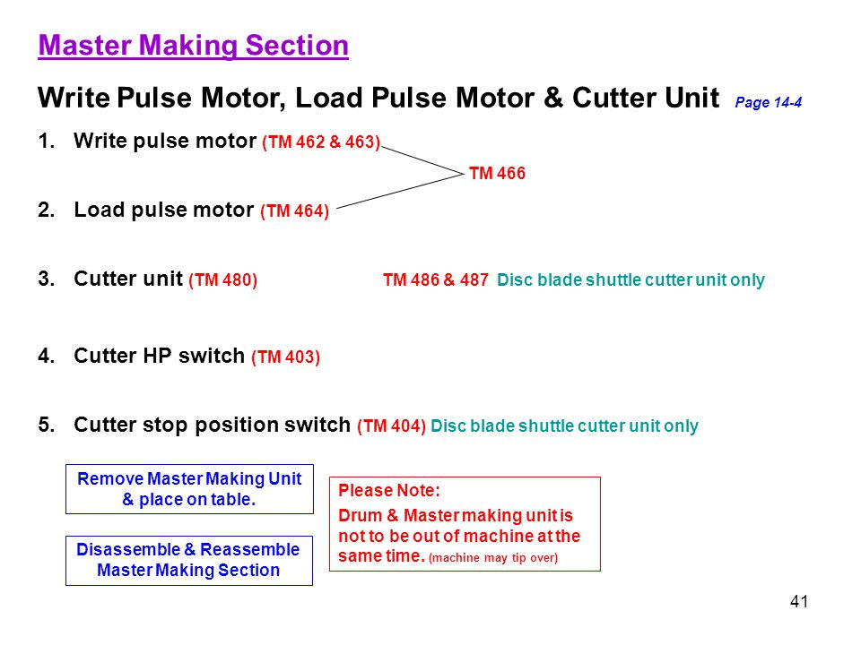 41 Master Making Section Write Pulse Motor, Load Pulse Motor & Cutter Unit Page 14-4 1. Write pulse motor (TM 462 & 463) TM 466 2. Load pulse motor (T