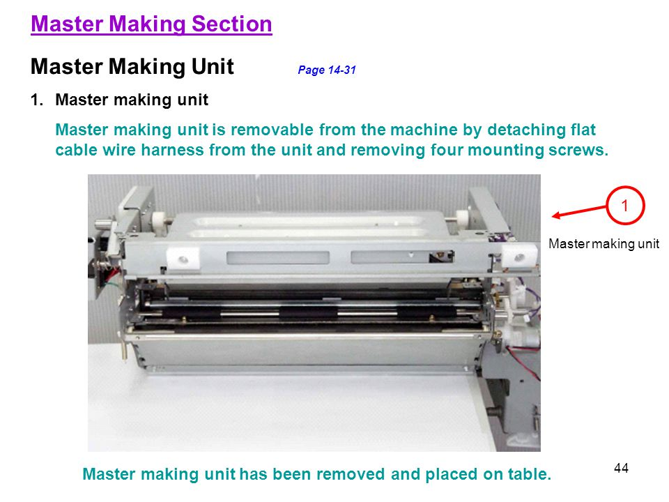 44 Master Making Section Master Making Unit Page 14-31 1.Master making unit Master making unit is removable from the machine by detaching flat cable wire harness from the unit and removing four mounting screws.