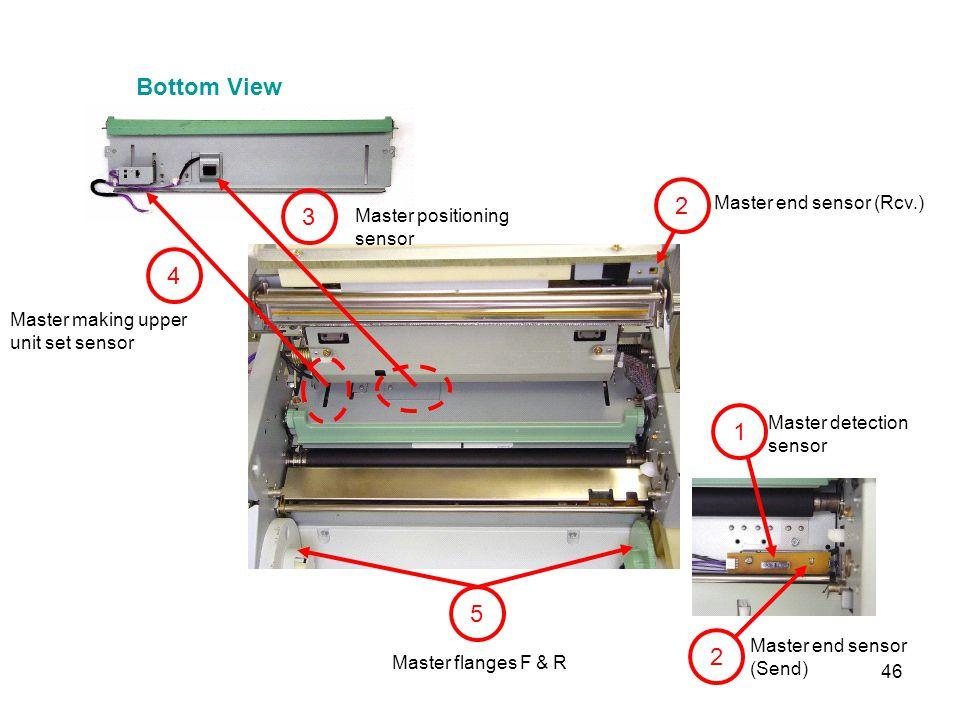 46 3 2 1 5 2 4 Master making upper unit set sensor Master positioning sensor Bottom View Master end sensor (Rcv.) Master detection sensor Master end s