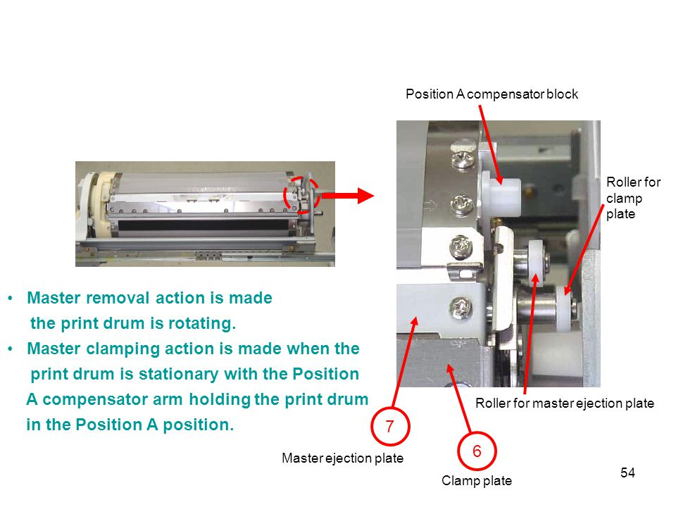 54 Master removal action is made the print drum is rotating. Master clamping action is made when the print drum is stationary with the Position A comp