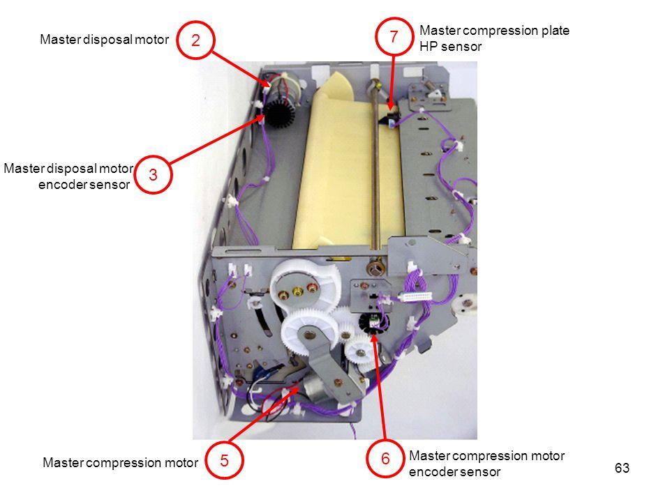 63 3 2 7 5 6 Master compression motor encoder sensor Master disposal motor encoder sensor Master disposal motor Master compression plate HP sensor