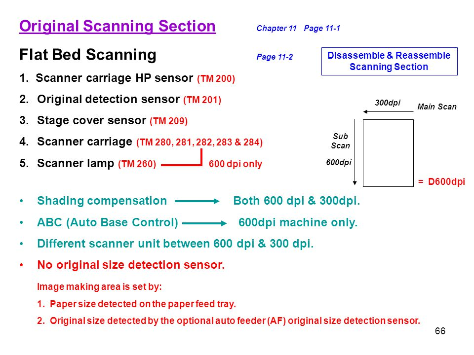 66 Original Scanning Section Chapter 11Page 11-1 Flat Bed Scanning Page 11-2 1.