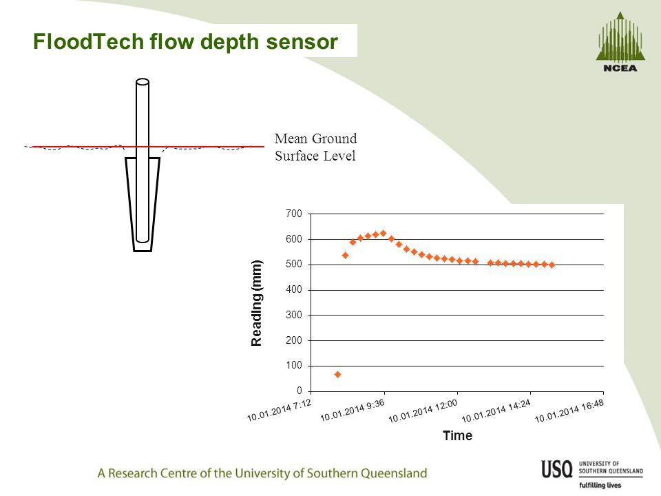 FloodTech flow depth sensor Mean Ground Surface Level