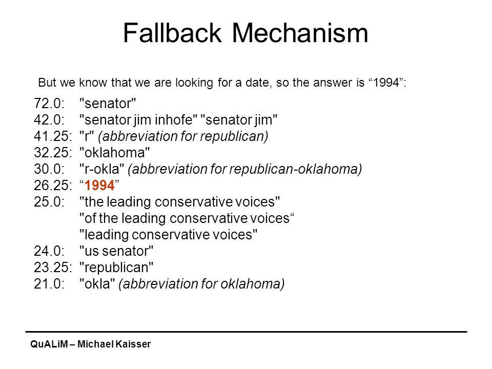 QuALiM – Michael Kaisser Fallback Mechanism 72.0: