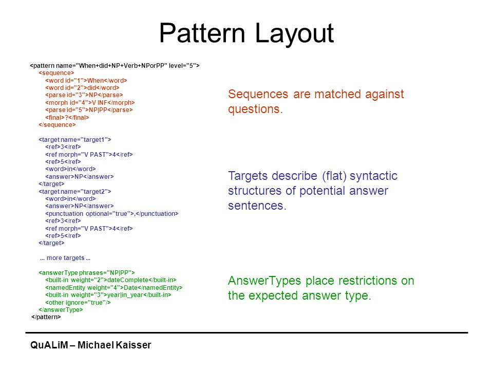 QuALiM – Michael Kaisser Pattern Layout When did NP V INF NP|PP .