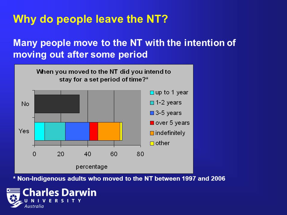 Why do people leave the NT.