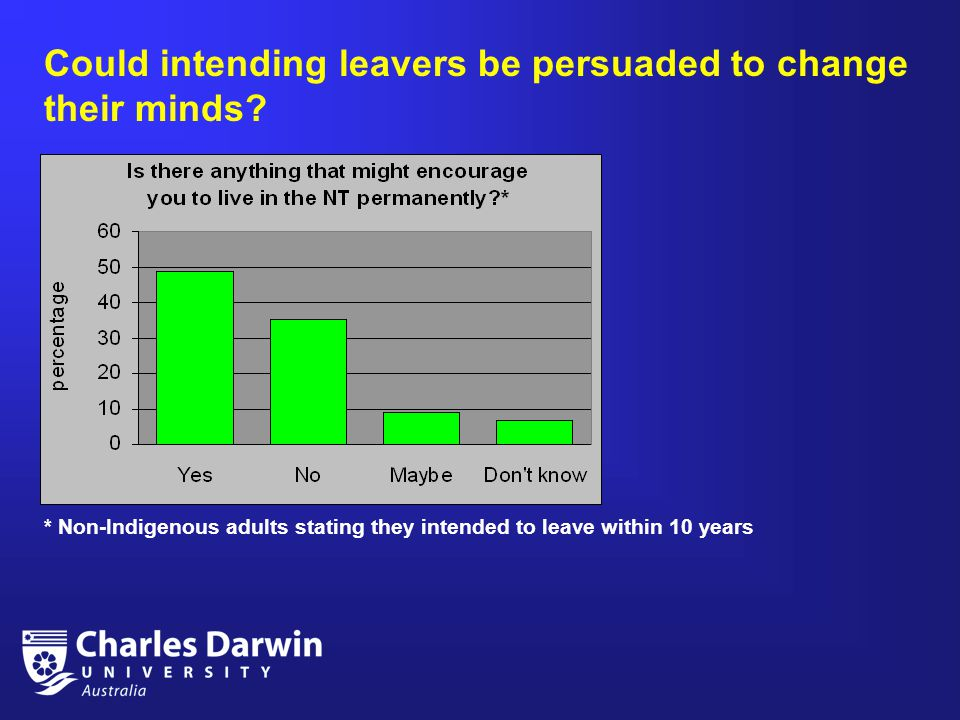 Could intending leavers be persuaded to change their minds.