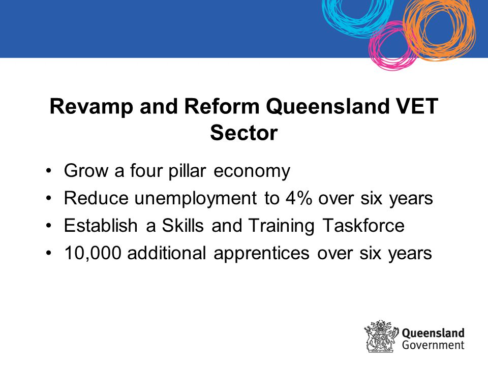 Revamp and Reform Queensland VET Sector Grow a four pillar economy Reduce unemployment to 4% over six years Establish a Skills and Training Taskforce 10,000 additional apprentices over six years