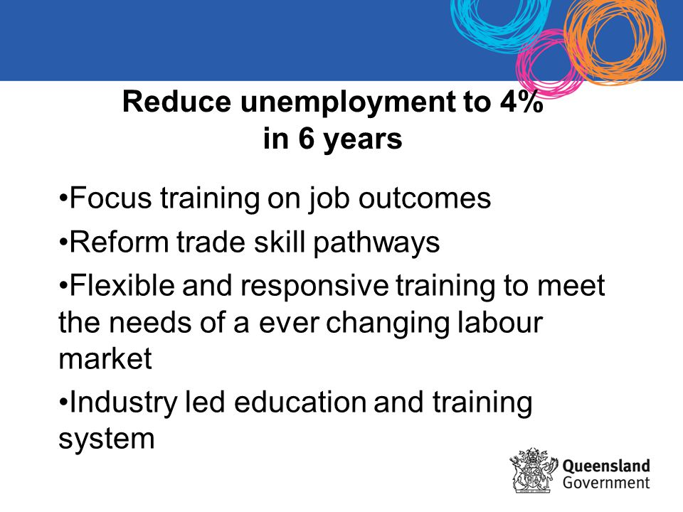 Focus training on job outcomes Reform trade skill pathways Flexible and responsive training to meet the needs of a ever changing labour market Industry led education and training system Reduce unemployment to 4% in 6 years