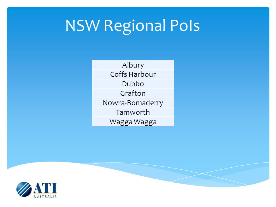NSW Regional PoIs Albury Coffs Harbour Dubbo Grafton Nowra-Bomaderry Tamworth Wagga