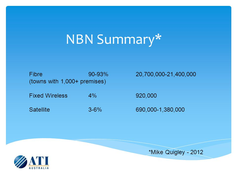 NBN Summary* Fibre 90-93%20,700,000-21,400,000 (towns with 1,000+ premises) Fixed Wireless4%920,000 Satellite3-6%690,000-1,380,000 *Mike Quigley - 2012