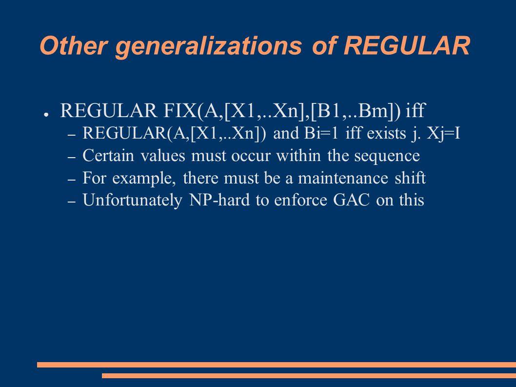 Other generalizations of REGULAR ● REGULAR FIX(A,[X1,..Xn],[B1,..Bm]) iff – REGULAR(A,[X1,..Xn]) and Bi=1 iff exists j.