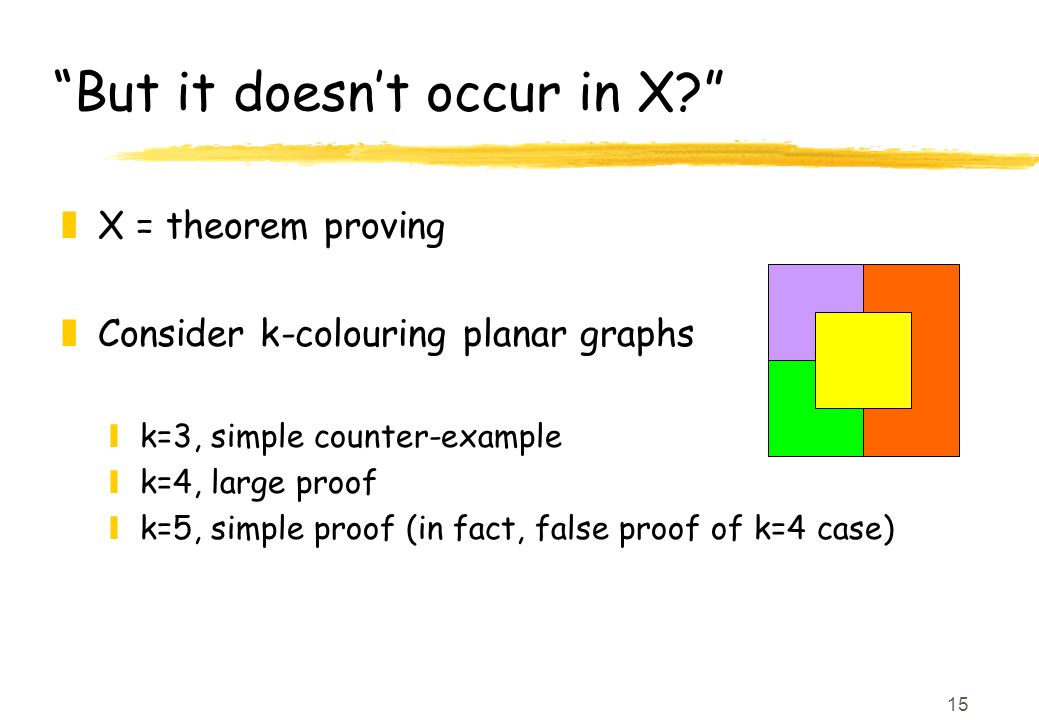 15 But it doesn't occur in X zX = theorem proving zConsider k-colouring planar graphs yk=3, simple counter-example yk=4, large proof yk=5, simple proof (in fact, false proof of k=4 case)