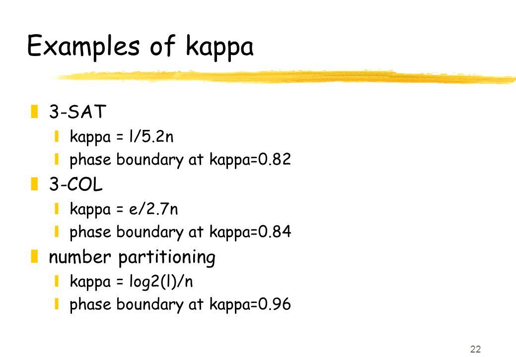 22 Examples of kappa z3-SAT ykappa = l/5.2n yphase boundary at kappa=0.82 z3-COL ykappa = e/2.7n yphase boundary at kappa=0.84 znumber partitioning ykappa = log2(l)/n yphase boundary at kappa=0.96