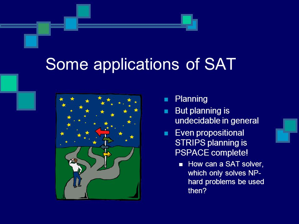 Some applications of SAT Planning But planning is undecidable in general Even propositional STRIPS planning is PSPACE complete.