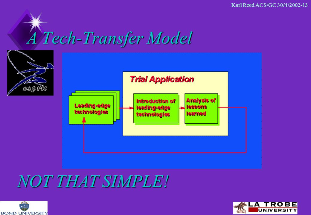 Karl Reed ACS/GC 30/4/2002-13 A Tech-Transfer Model NOT THAT SIMPLE!