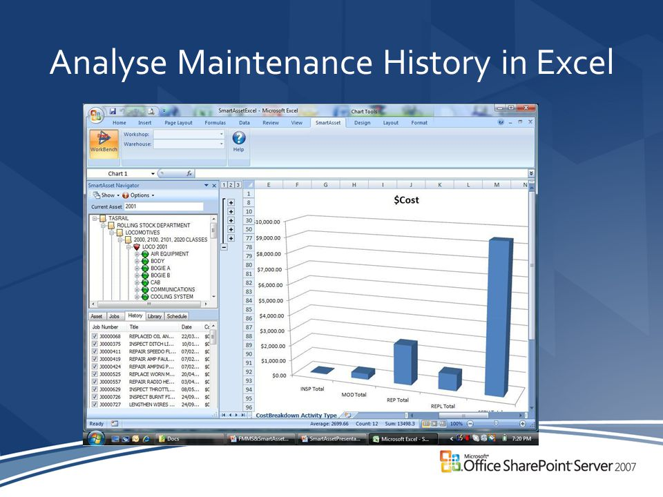 Analyse Maintenance History in Excel