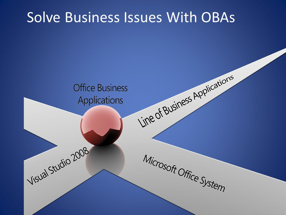 Solve Business Issues With OBAs
