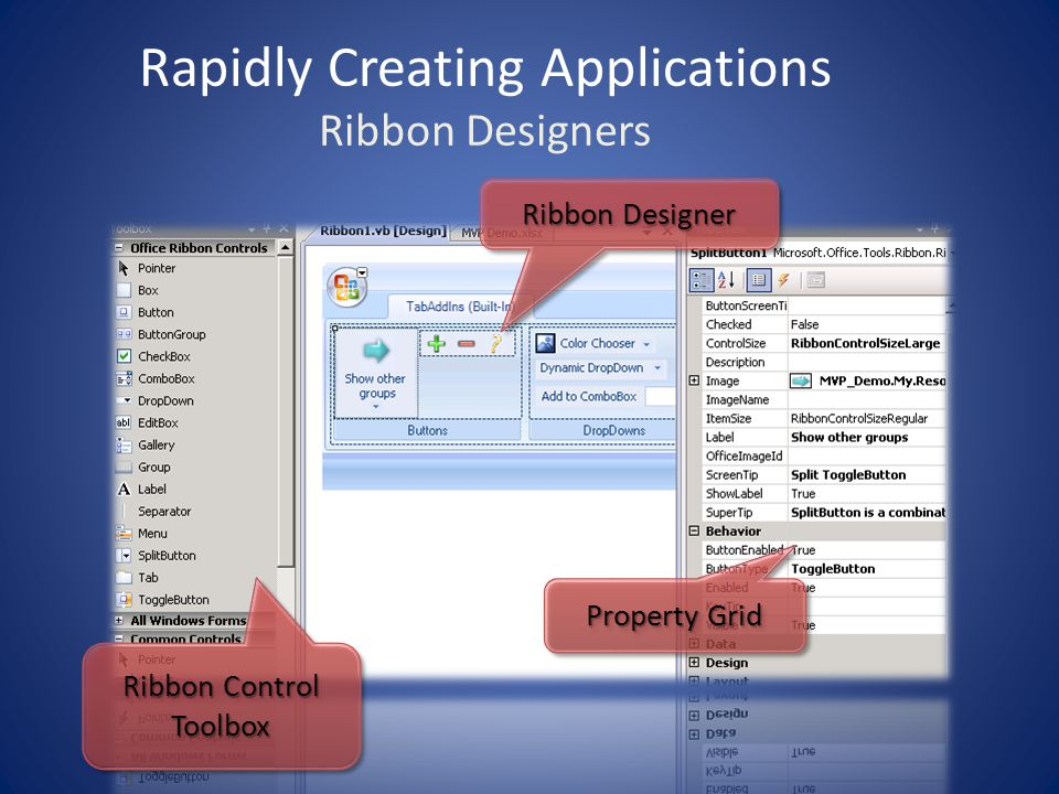 Ribbon Designer Ribbon Control Toolbox Property Grid Rapidly Creating Applications Ribbon Designers