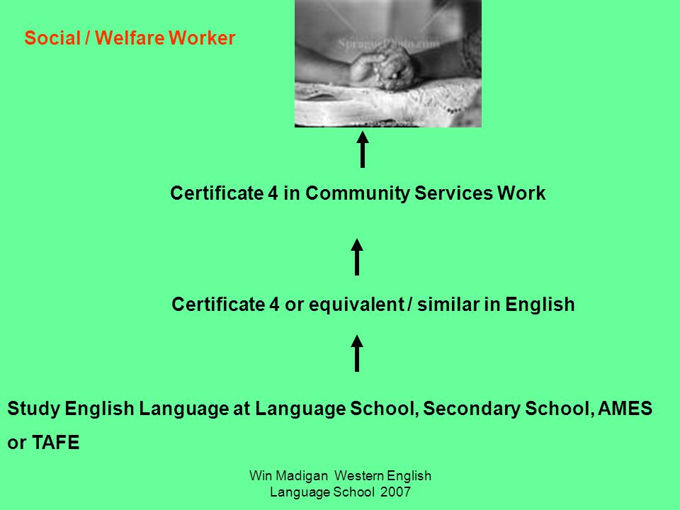 Win Madigan Western English Language School 2007 Social / Welfare Worker Study English Language at Language School, Secondary School, AMES or TAFE Certificate 4 or equivalent / similar in English Certificate 4 in Community Services Work