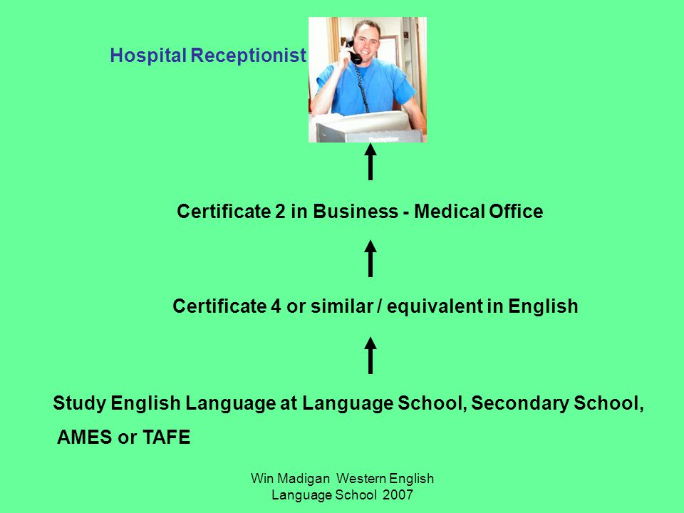 Win Madigan Western English Language School 2007 Study English Language at Language School, Secondary School, AMES or TAFE Certificate 4 or similar /