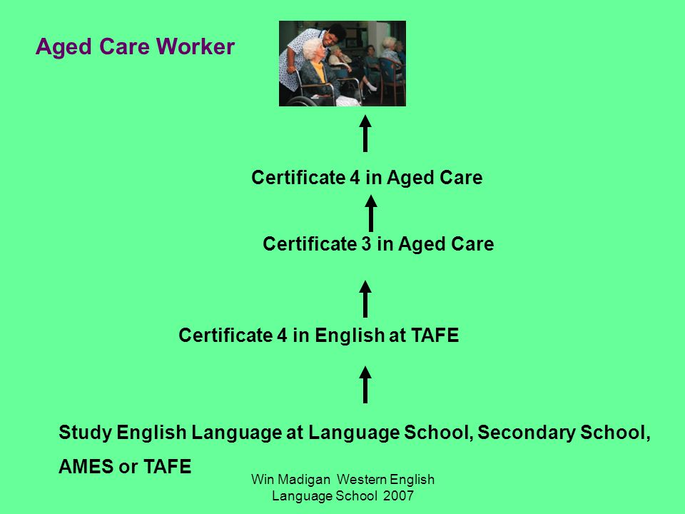 Win Madigan Western English Language School 2007 Aged Care Worker Study English Language at Language School, Secondary School, AMES or TAFE Certificat