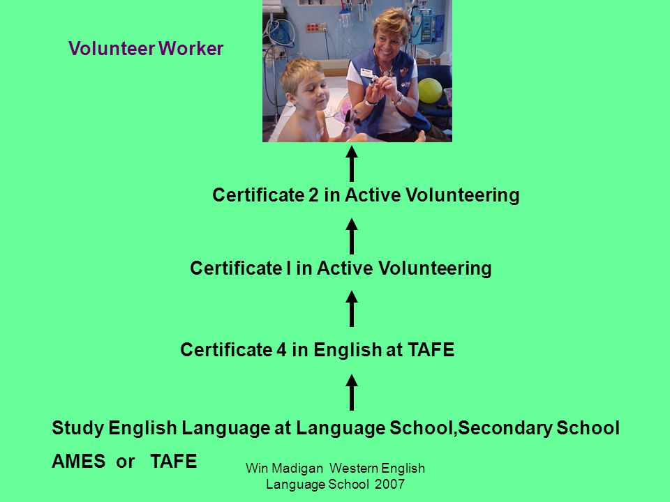 Win Madigan Western English Language School 2007 Volunteer Worker Study English Language at Language School,Secondary School AMES or TAFE Certificate 4 in English at TAFE Certificate I in Active Volunteering Certificate 2 in Active Volunteering
