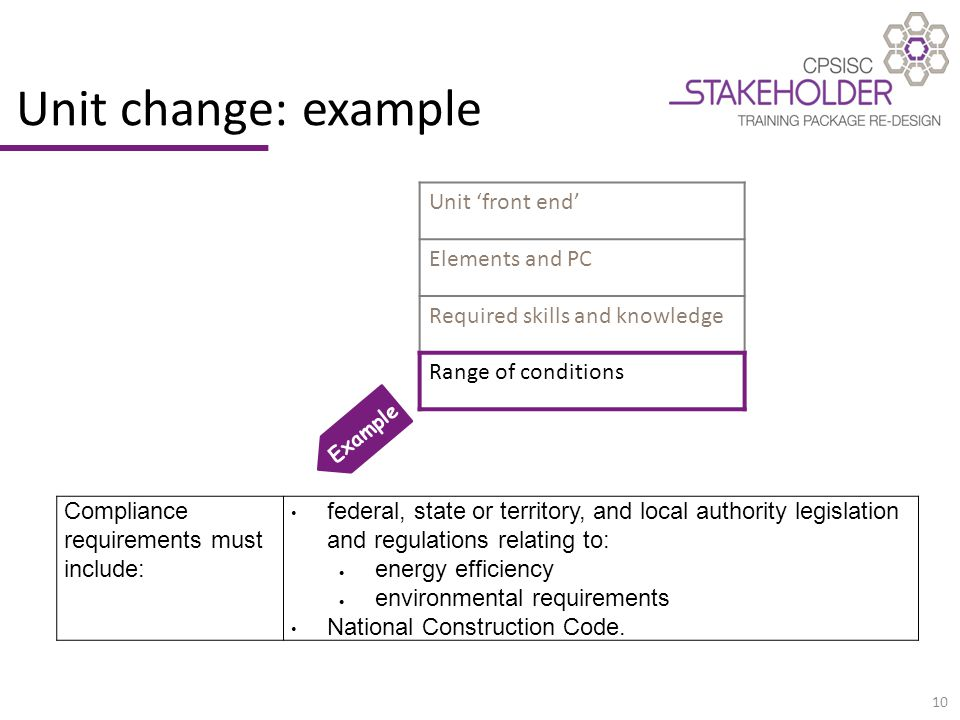 10 Unit change: example Unit 'front end' Elements and PC Required skills and knowledge Range of conditions Compliance requirements must include: federal, state or territory, and local authority legislation and regulations relating to:  energy efficiency  environmental requirements National Construction Code.