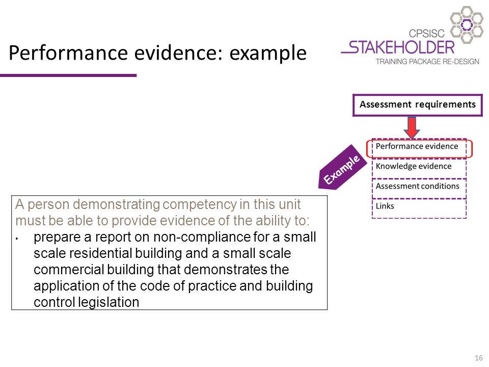 16 Performance evidence: example A person demonstrating competency in this unit must be able to provide evidence of the ability to: prepare a report on non-compliance for a small scale residential building and a small scale commercial building that demonstrates the application of the code of practice and building control legislation Assessment requirements Example