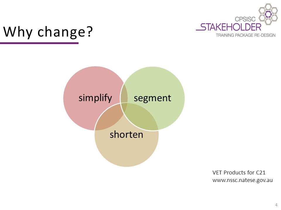 4 VET Products for C21 www.nssc.natese.gov.au Why change simplify shorten segment