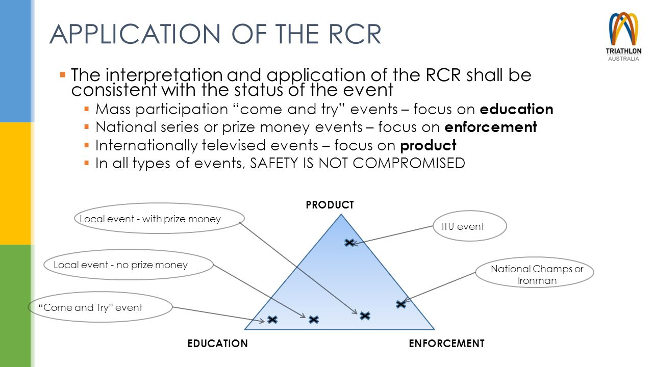 "APPLICATION OF THE RCR  The interpretation and application of the RCR shall be consistent with the status of the event  Mass participation ""come and"