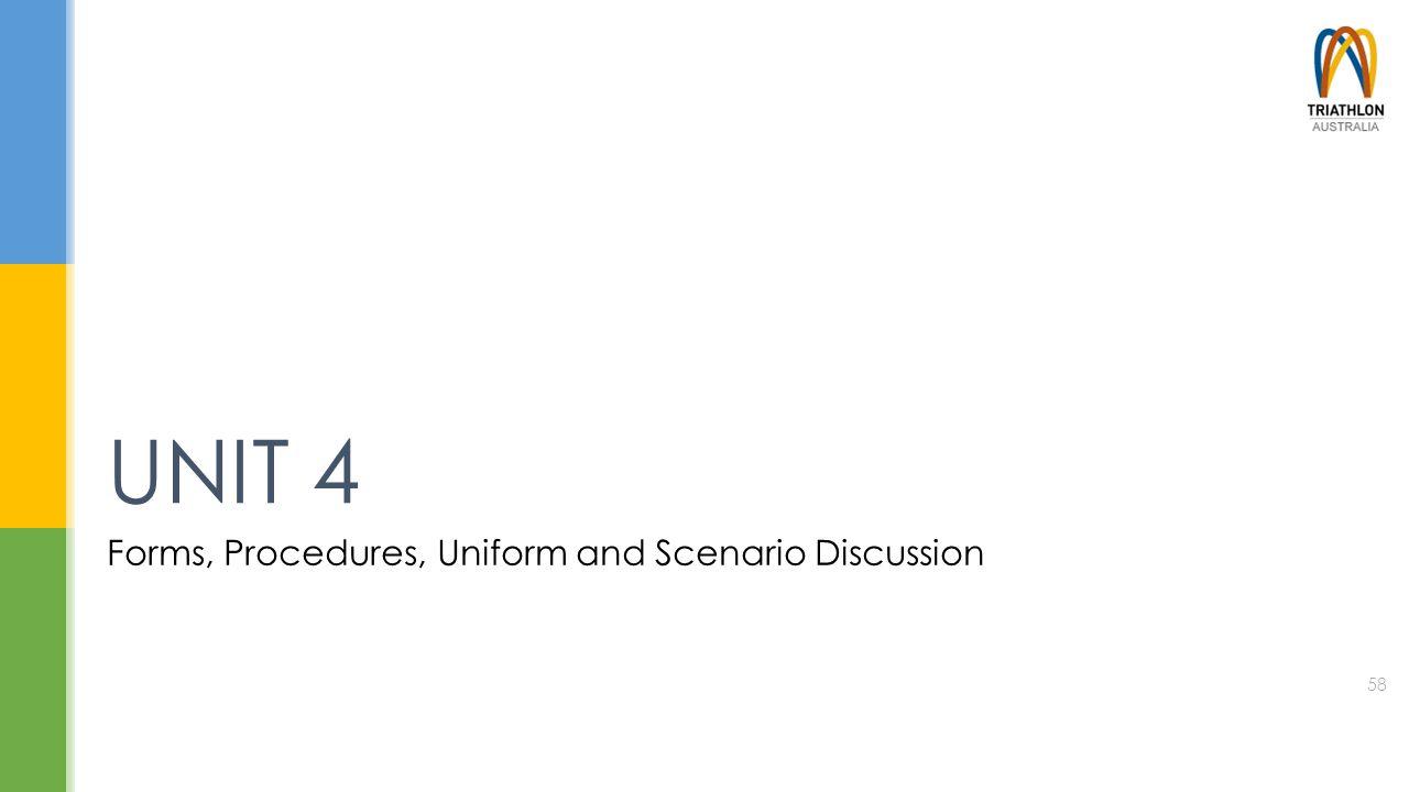 Forms, Procedures, Uniform and Scenario Discussion UNIT 4 58